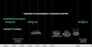 BlackEnergy技术发展