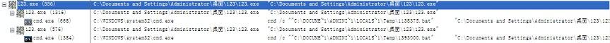 Figure 2 ProcessMonitor process monitoring