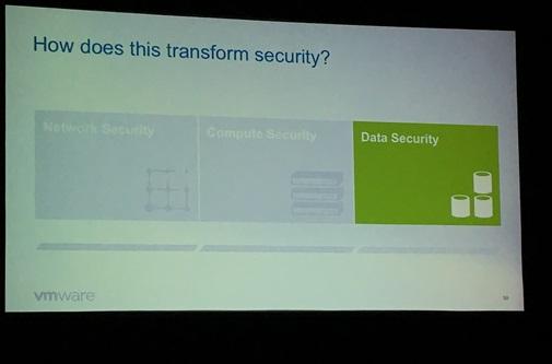 虚拟化改变安全架构1