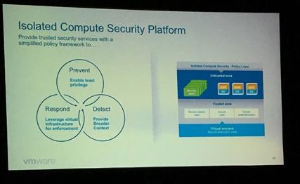 虚拟化改变安全架构5