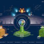 2015绿盟科技工控安全图鉴