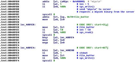 下载者从C&C服务器请求MIPS架构的BOT