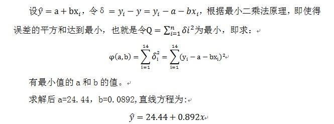 最小二乘法