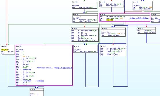 检测认证缓冲区与解密流程