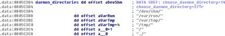 预定义文件目录列表
