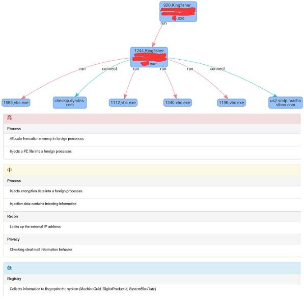 iSpySoft木马分析| 绿盟科技博客