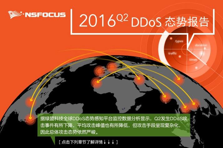 2016Q2 绿盟DDoS报告