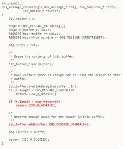 Implementation of the dns_message_renderbegin function.jpg