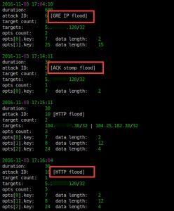 图 8.5 Mirai僵尸网络某主控端DDoS攻击指令