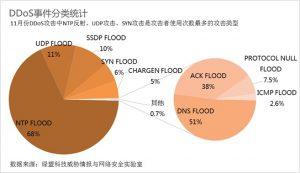 %e6%9c%88%e6%8a%a52