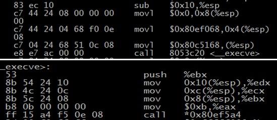 shellcode7